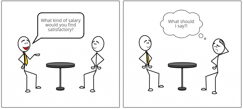 negotiation at the interview
