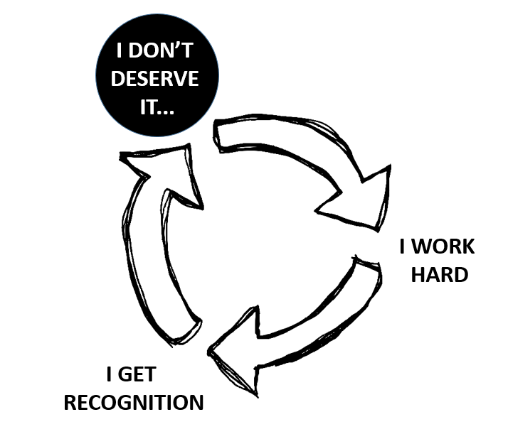 recognition and hard work
