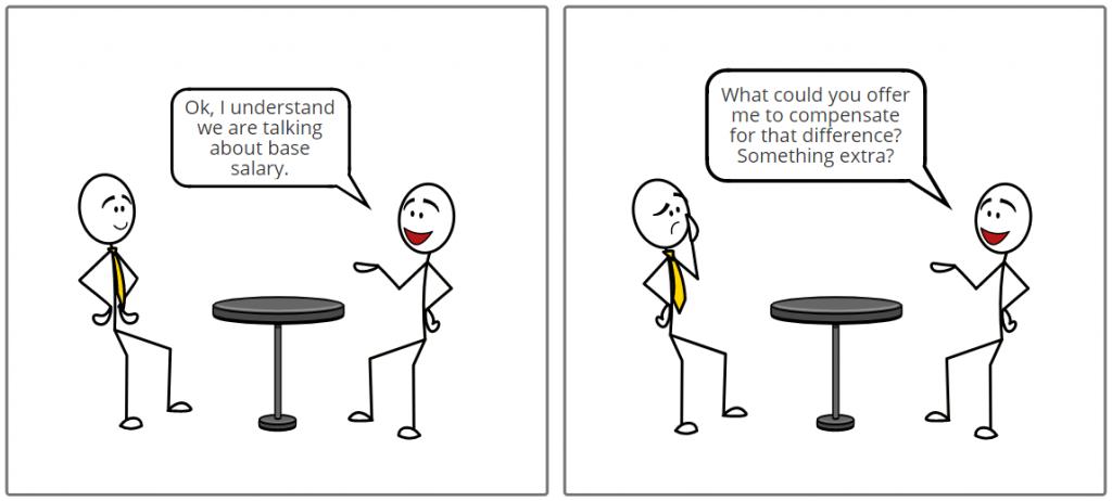 negotiating benefits
