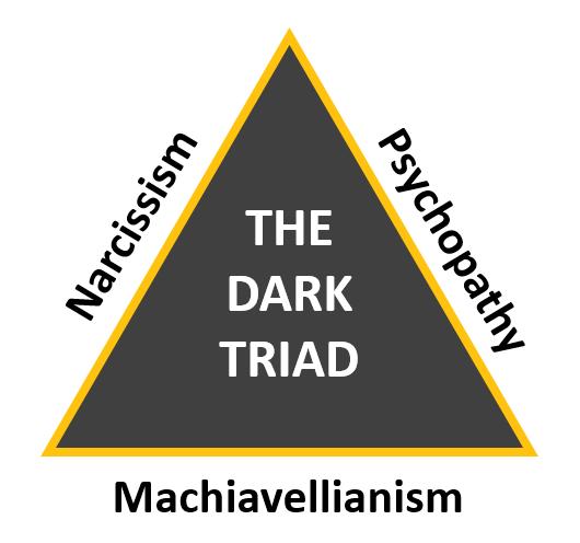 The Dark Triad
